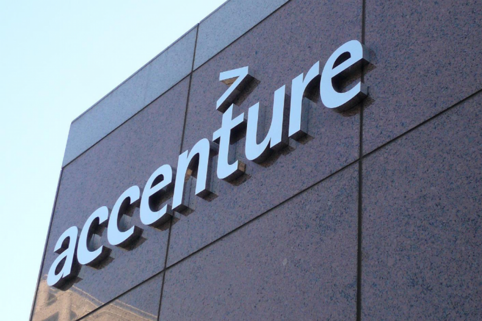 Exposure of companies to disruptive industry changes is over 41 trillion USD, says Accenture