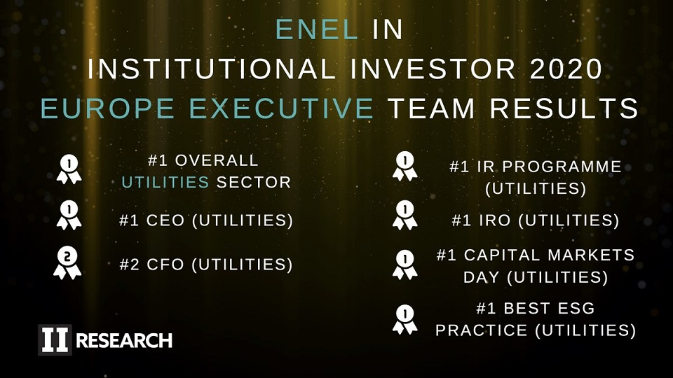 "Enel tops institutional investor magazine's ""All Europe executive team"" rankings"