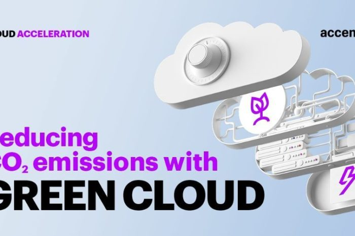 Cloud migrations can reduce CO2 emissions by nearly 60 million tons a year: Accenture research