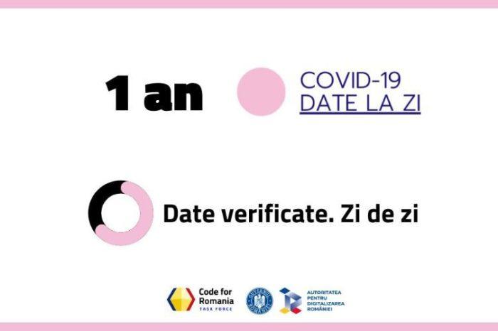 datelazi.ro platform, developed by Code for Romania and the Romanian Digitalization Authority, celebrates one year