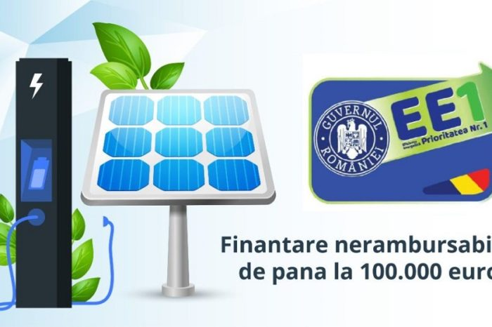 Electric-Up financing program: The analysis of the over 2000 submitted files has been completed